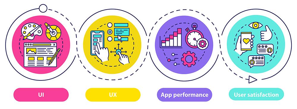 Application mobile design paris